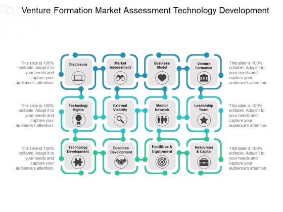 Venture Formation Market Assessment Technology Development Ppt PowerPoint Presentation Model Icon