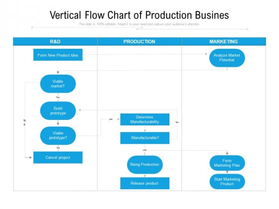 Vertical Flow Chart Of Production Business Ppt PowerPoint Presentation Gallery Deck PDF