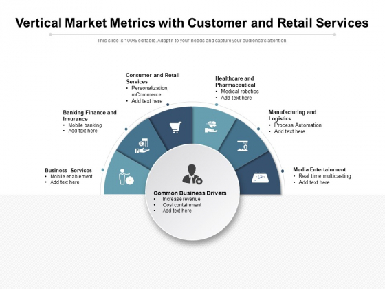 Vertical Market Metrics With Customer And Retail Services Ppt PowerPoint Presentation File Infographics PDF