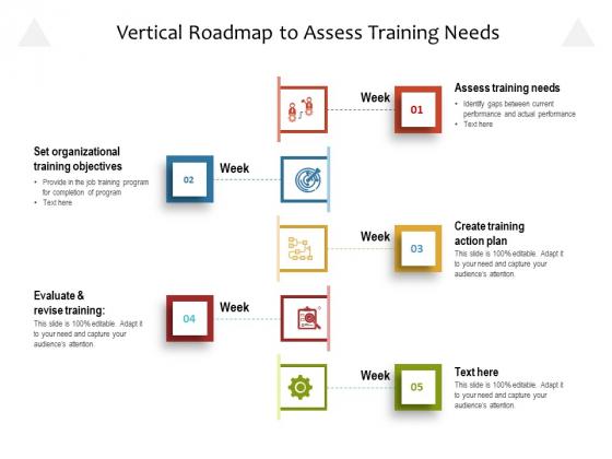 Vertical Roadmap To Assess Training Needs Ppt PowerPoint Presentation File Master Slide PDF