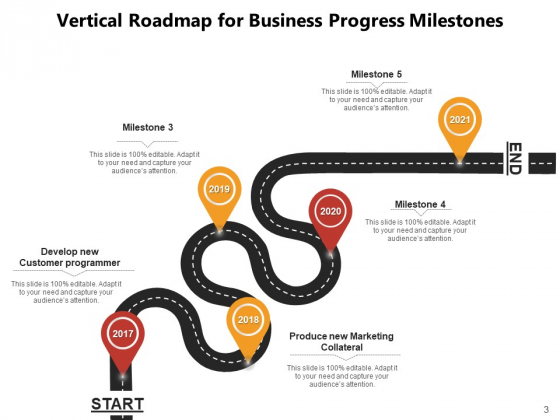 Vertical_Timeline_Roadmap_Business_Ppt_PowerPoint_Presentation_Complete_Deck_Slide_3