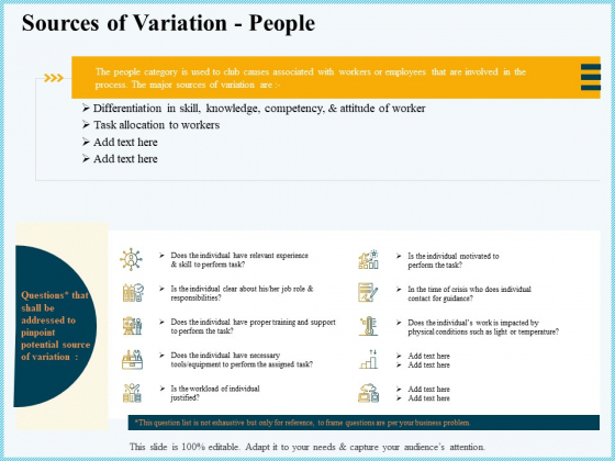 Vicious Circle Effect On Quality Assurance Sources Of Variation People Ppt Show Example Topics PDF