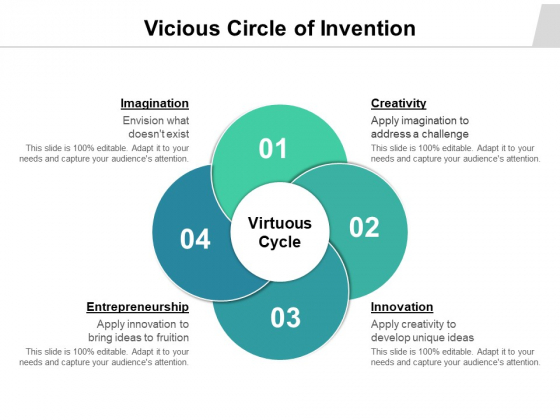 Vicious Circle Of Invention Ppt PowerPoint Presentation Styles Shapes PDF