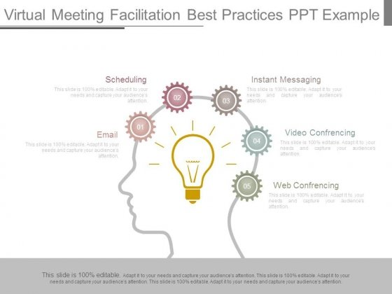 Virtual Meeting Facilitation Best Practices Ppt Example