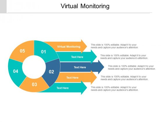 Virtual Monitoring Ppt PowerPoint Presentation Inspiration Aids Cpb