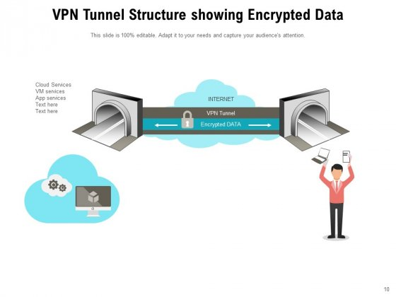 Virtual_Private_Network_Tunnel_Internet_Connection_Ppt_PowerPoint_Presentation_Complete_Deck_Slide_10