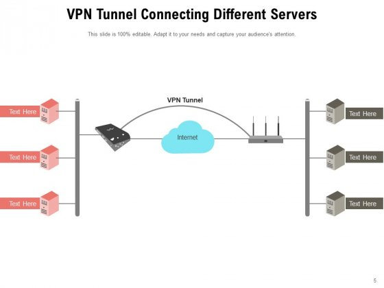 Virtual_Private_Network_Tunnel_Internet_Connection_Ppt_PowerPoint_Presentation_Complete_Deck_Slide_5