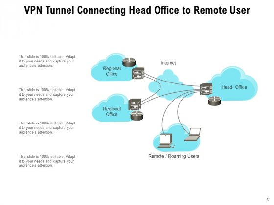 Virtual_Private_Network_Tunnel_Internet_Connection_Ppt_PowerPoint_Presentation_Complete_Deck_Slide_6