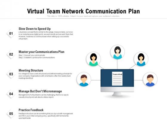 Virtual Team Network Communication Plan Ppt PowerPoint Presentation File Example File PDF