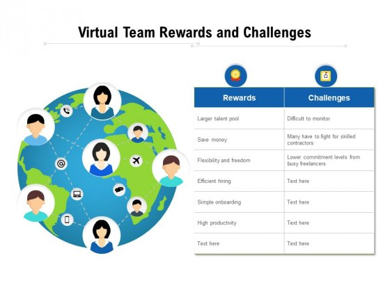 Virtual Team Rewards And Challenges Ppt PowerPoint Presentation File Grid PDF