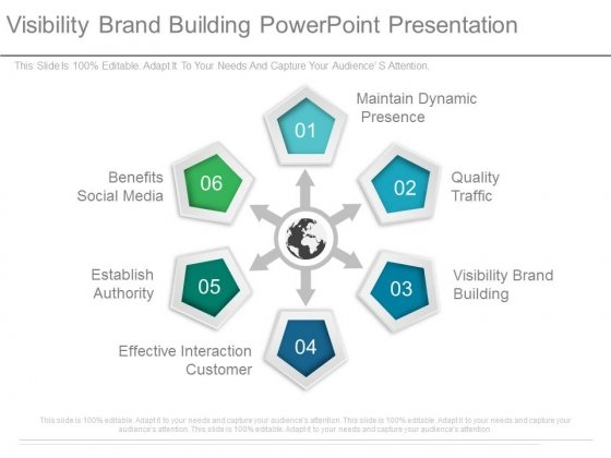 Visibility Brand Building Powerpoint Presentation