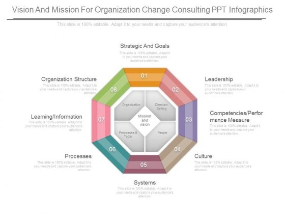 Vision And Mission For Organization Change Consulting Ppt Infographics