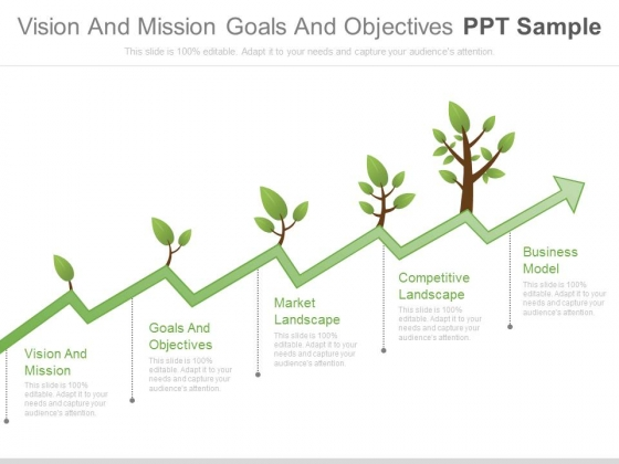 vision mission goals and objectives Mission and vision statements capture the essence of your organization's beliefs and values and define its place in the world a vision statement explains the overall goal of your organization looking into the future, while the mission statement outlines the present plan to realize the vision.