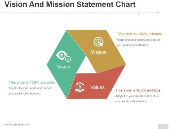 Vision And Mission Statement Chart Ppt PowerPoint Presentation Background Images