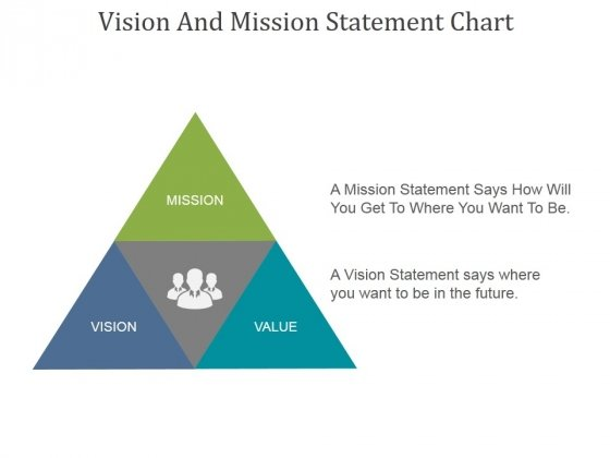 Vision And Mission Statement Chart Ppt PowerPoint Presentation Deck
