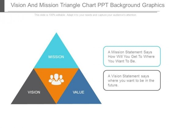 Vision And Mission Triangle Chart Ppt Background Graphics