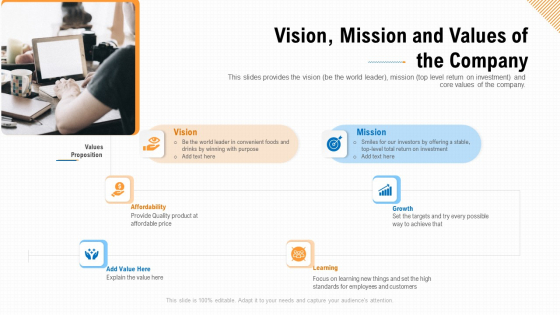 Vision Mission And Values Of The Company Ppt Styles Outfit PDF