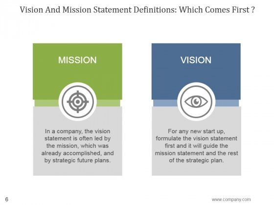 airtel company goal vision mission