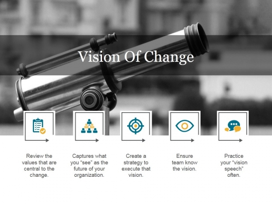 Vision Of Change Template 1 Ppt PowerPoint Presentation Gallery