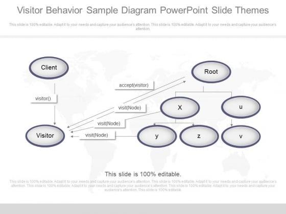 Visitor Behavior Sample Diagram Powerpoint Slide Themes