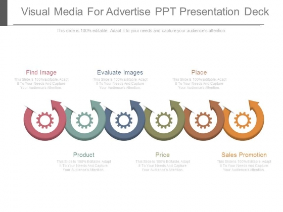 Visual Media For Advertise Ppt Presentation Deck