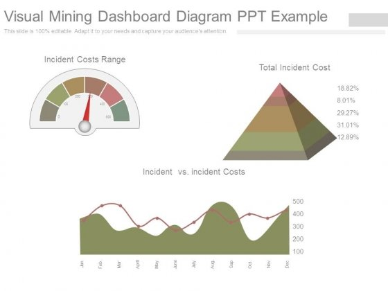 Visual Mining Dashboard Diagram Ppt Example