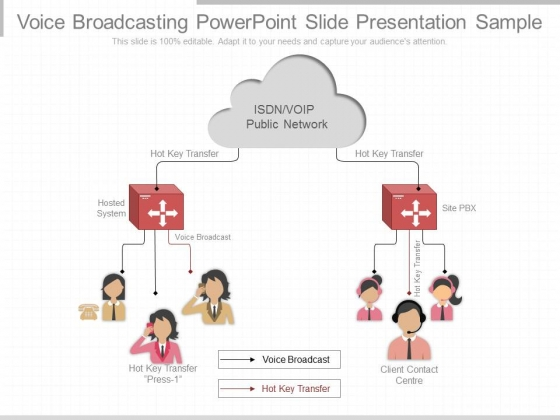 Voice Broadcasting Powerpoint Slide Presentation Sample