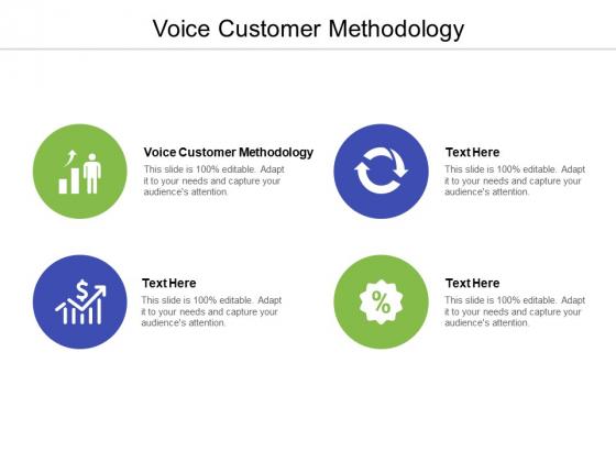 Voice Customer Methodology Ppt PowerPoint Presentation Show Slideshow Cpb Pdf