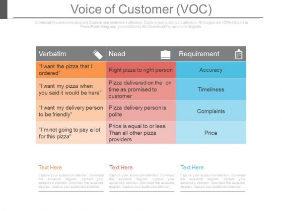 Voice Of Customer Voc Ppt Slides