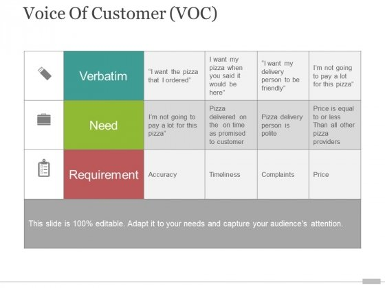 Voice Of Customer Voc Template 1 Ppt Point Presentation Professional Elements Slide