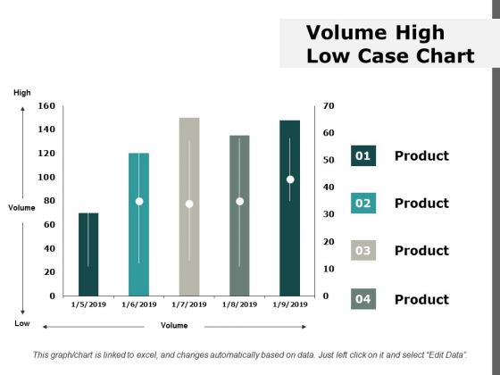 Volume High Low Case Chart Ppt Powerpoint Presentation Ideas Information