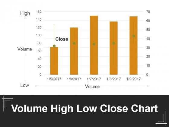 Volume High Low Close Chart Ppt PowerPoint Presentation Ideas Background Images