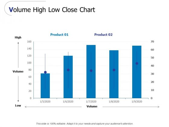 Volume High Low Close Chart Ppt PowerPoint Presentation Layouts Microsoft