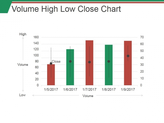 Volume High Low Close Chart Ppt PowerPoint Presentation Outline Examples