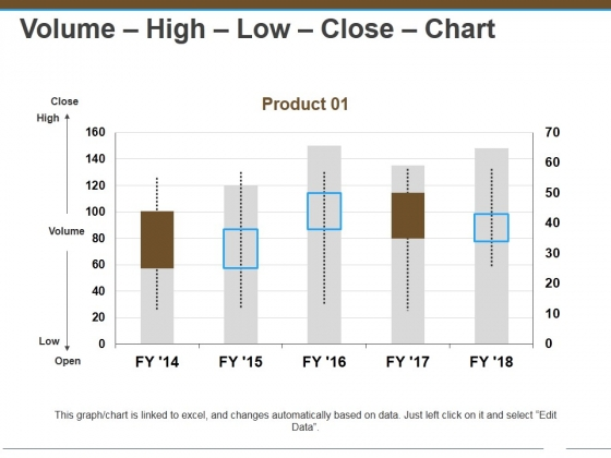 Volume High Low Close Chart Ppt Powerpoint Presentation Outline Show