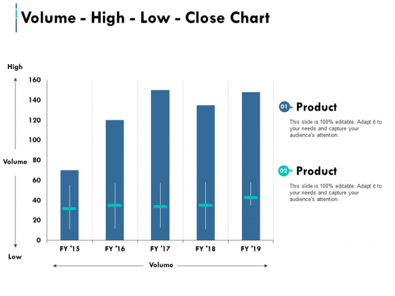Volume High Low Close Chart Ppt PowerPoint Presentation Pictures Graphics Example