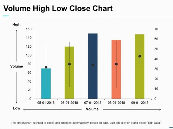 Volume High Low Close Chart Ppt PowerPoint Presentation Pictures Objects
