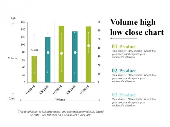 Volume High Low Close Chart Ppt PowerPoint Presentation Portfolio Clipart