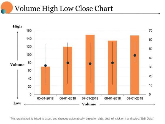 Volume High Low Close Chart Ppt PowerPoint Presentation Portfolio Layout