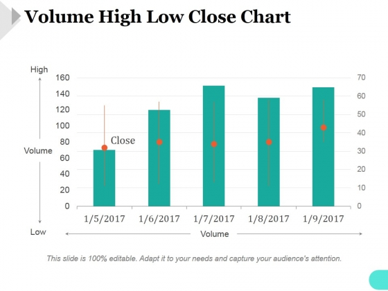 Volume High Low Close Chart Ppt PowerPoint Presentation Show