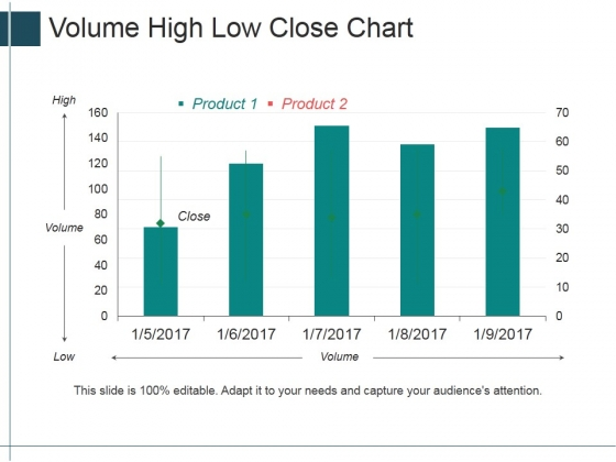 Volume High Low Close Chart Ppt PowerPoint Presentation Summary Layout Ideas