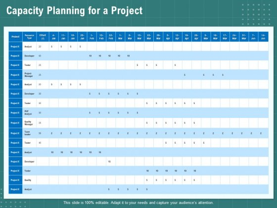 Volume Management Capacity Planning For A Project Ppt PowerPoint Presentation Model Examples PDF