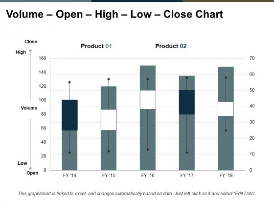 Volume Open High Low Close Chart Ppt PowerPoint Presentation Model Ideas