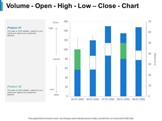 Volume Open High Low Close Chart Product Ppt PowerPoint Presentation Gallery Example