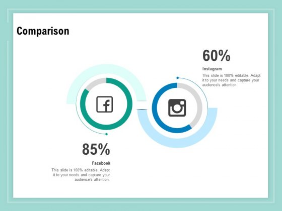 Vulnerability Assessment Methodology Comparison Ppt Show Clipart Images PDF