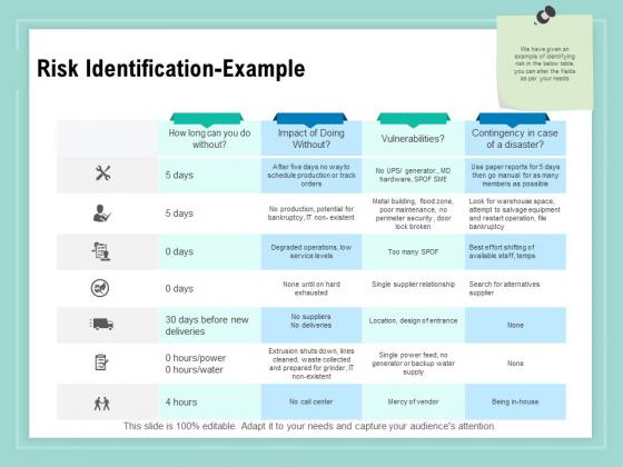 Vulnerability Assessment Methodology Risk Identification Example Ppt Portfolio Topics PDF
