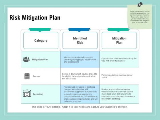 Vulnerability Assessment Methodology Risk Mitigation Plan Ppt Pictures Skills PDF