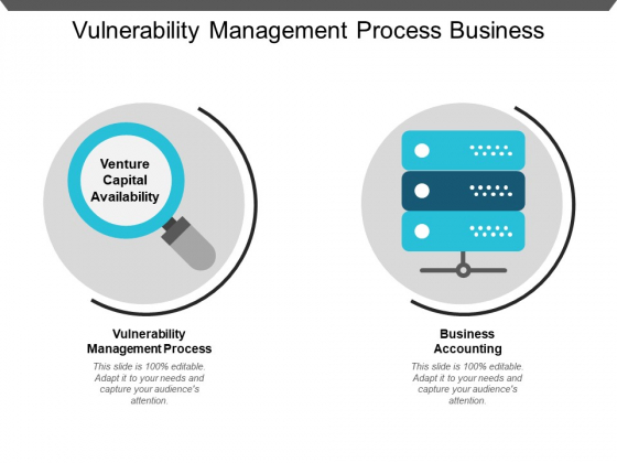 Vulnerability Management Process Business Accounting Venture Capital Availability Ppt PowerPoint Presentation Icon Graphics