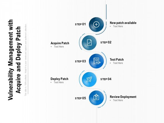 Vulnerability Management With Acquire And Deploy Patch Ppt PowerPoint Presentation Infographic Template Pictures PDF