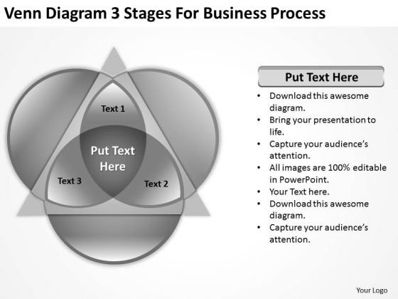 Venn Diagram 3 Stages For Business Process Ppt Online Plan Creator PowerPoint Templates